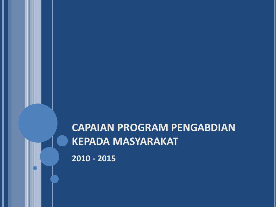 CAPAIAN PROGRAM PENGABDIAN KEPADA MASYARAKAT 2010 - 2015
