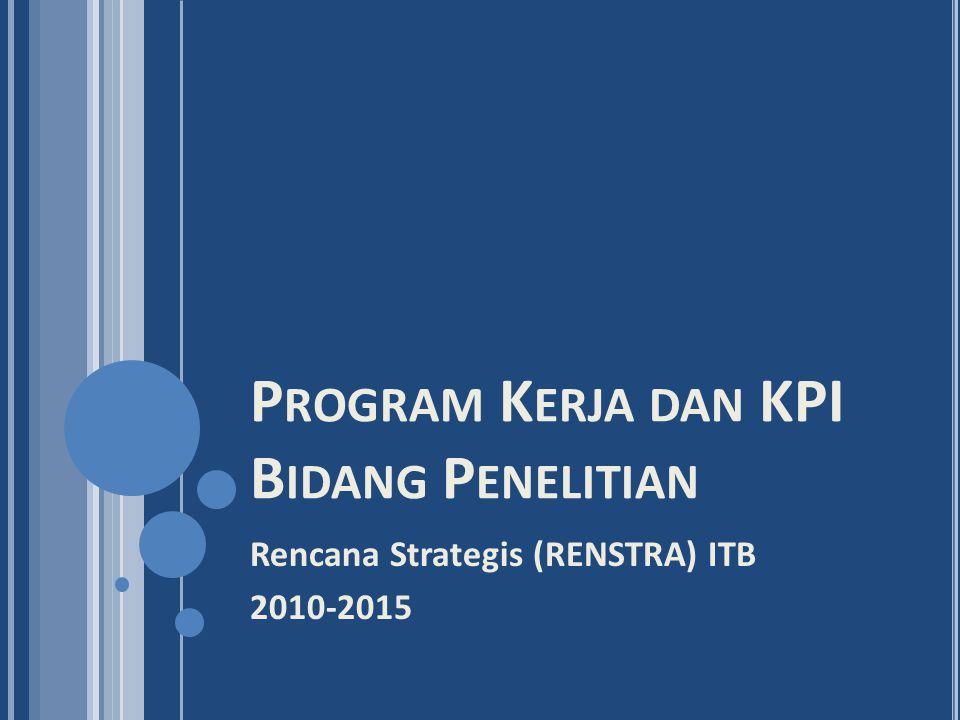 P ROGRAM K ERJA DAN KPI B IDANG P ENELITIAN Rencana Strategis (RENSTRA) ITB 2010-2015