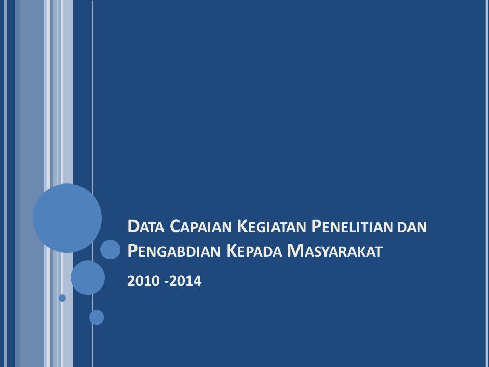 D ATA C APAIAN K EGIATAN P ENELITIAN DAN P ENGABDIAN K EPADA M ASYARAKAT 2010 -2014