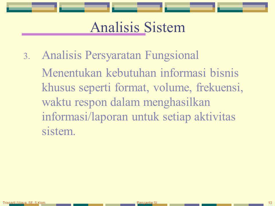 Trisnadi Wijaya, SE, S.Kom Pengantar SI13 Analisis Sistem 3. Analisis Persyaratan Fungsional Menentukan kebutuhan informasi bisnis khusus seperti form