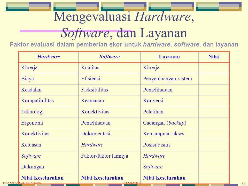 Trisnadi Wijaya, SE, S.Kom Pengantar SI22 Mengevaluasi Hardware, Software, dan Layanan HardwareSoftwareLayananNilai KinerjaKualitasKinerja BiayaEfisiensiPengembangan sistem KeadalanFleksibilitasPemeliharaan KompatibilitasKeamananKonversi TeknologiKonektivitasPelatihan ErgonomiPemeliharaanCadangan (backup) KonektivitasDokumentasiKemampuan akses KeluasanHardwarePosisi bisnis SoftwareFaktor-faktor lainnyaHardware DukunganSoftware Nilai Keseluruhan Faktor evaluasi dalam pemberian skor untuk hardware, software, dan layanan