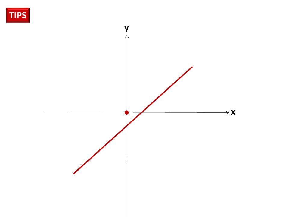 L e b i h k e c i l x 0,0 y L e b i h b e s a r 
