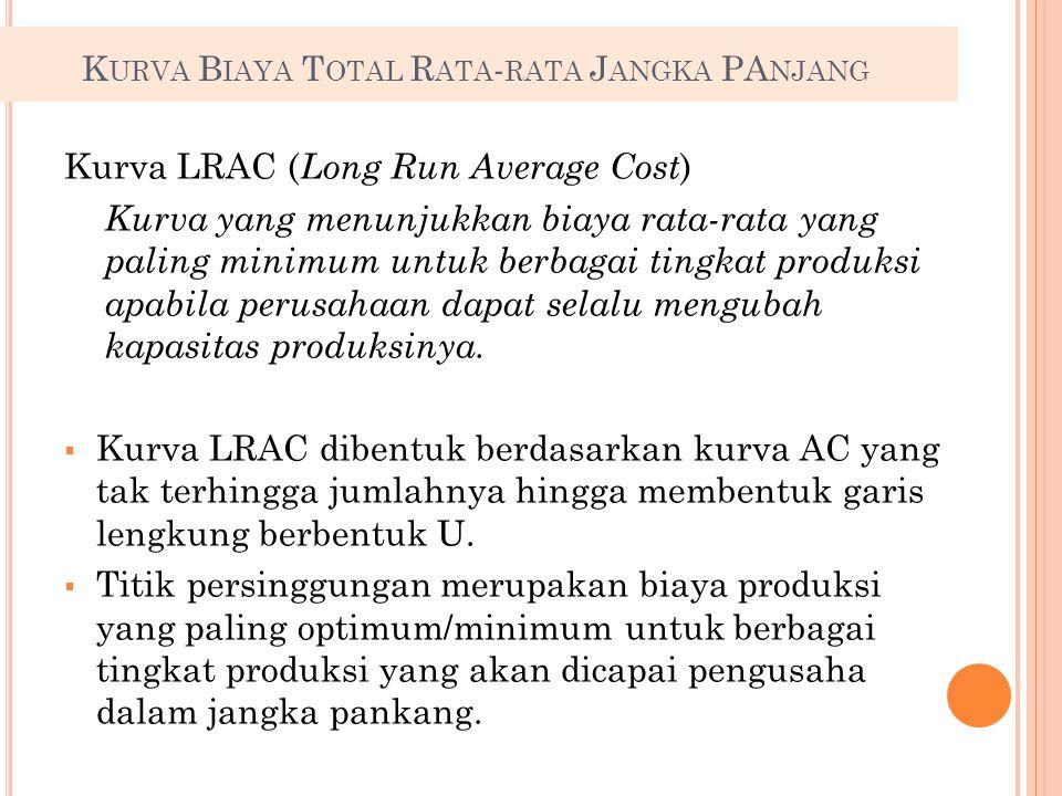 Kurva LRAC ( Long Run Average Cost ) Kurva yang menunjukkan biaya rata-rata yang paling minimum untuk berbagai tingkat produksi apabila perusahaan dapat selalu mengubah kapasitas produksinya.