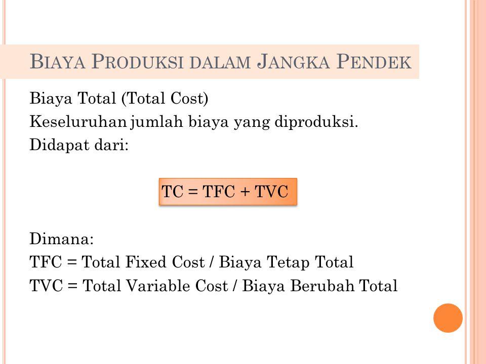 B IAYA P RODUKSI DALAM J ANGKA P ENDEK Biaya Total (Total Cost) Keseluruhan jumlah biaya yang diproduksi.
