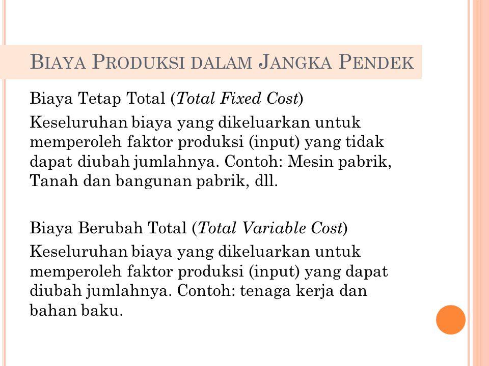 B IAYA P RODUKSI DALAM J ANGKA P ENDEK Biaya Tetap Total ( Total Fixed Cost ) Keseluruhan biaya yang dikeluarkan untuk memperoleh faktor produksi (input) yang tidak dapat diubah jumlahnya.