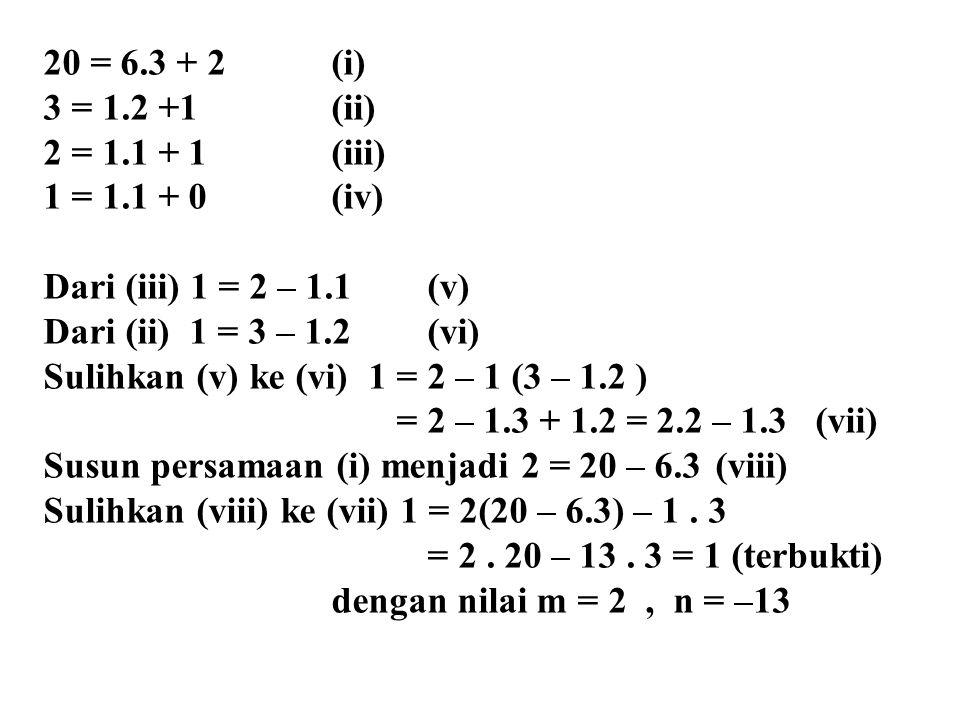 20 = 6.3 + 2(i) 3 = 1.2 +1(ii) 2 = 1.1 + 1(iii) 1 = 1.1 + 0(iv) Dari (iii) 1 = 2 – 1.1(v) Dari (ii) 1 = 3 – 1.2(vi) Sulihkan (v) ke (vi) 1 = 2 – 1 (3 – 1.2 ) = 2 – 1.3 + 1.2 = 2.2 – 1.3 (vii) Susun persamaan (i) menjadi 2 = 20 – 6.3(viii) Sulihkan (viii) ke (vii) 1 = 2(20 – 6.3) – 1.