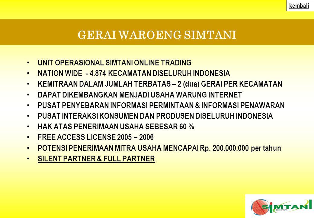 GERAI WAROENG SIMTANI UNIT OPERASIONAL SIMTANI ONLINE TRADING NATION WIDE - 4.874 KECAMATAN DISELURUH INDONESIA KEMITRAAN DALAM JUMLAH TERBATAS – 2 (dua) GERAI PER KECAMATAN DAPAT DIKEMBANGKAN MENJADI USAHA WARUNG INTERNET PUSAT PENYEBARAN INFORMASI PERMINTAAN & INFORMASI PENAWARAN PUSAT INTERAKSI KONSUMEN DAN PRODUSEN DISELURUH INDONESIA HAK ATAS PENERIMAAN USAHA SEBESAR 60 % FREE ACCESS LICENSE 2005 – 2006 POTENSI PENERIMAAN MITRA USAHA MENCAPAI Rp.