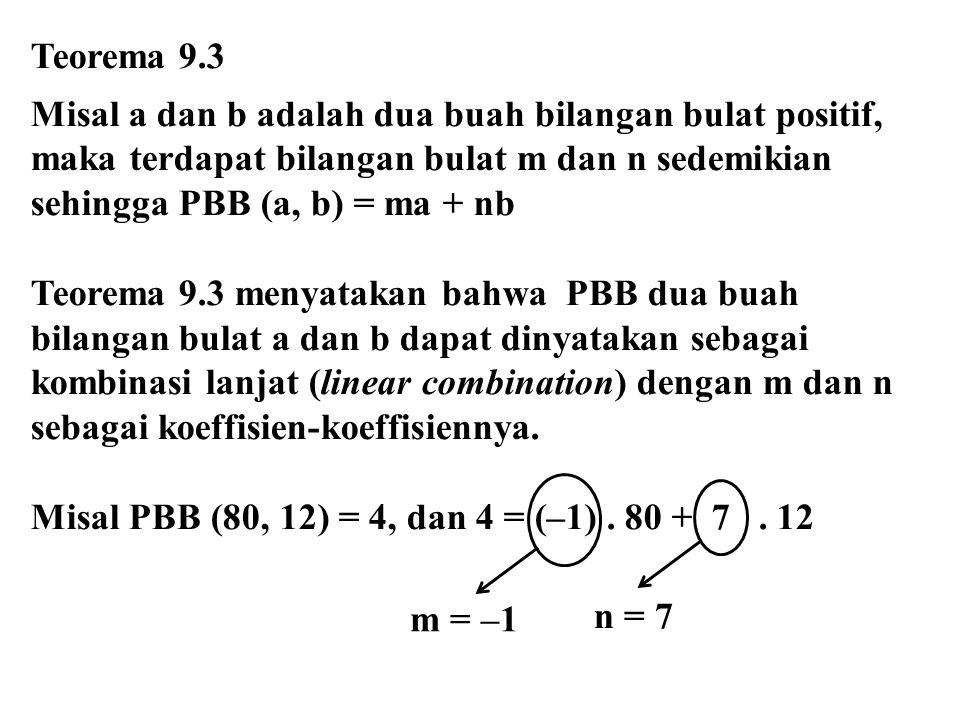 Teorema 9.3 Misal a dan b adalah dua buah bilangan bulat positif, maka terdapat bilangan bulat m dan n sedemikian sehingga PBB (a, b) = ma + nb Teorem