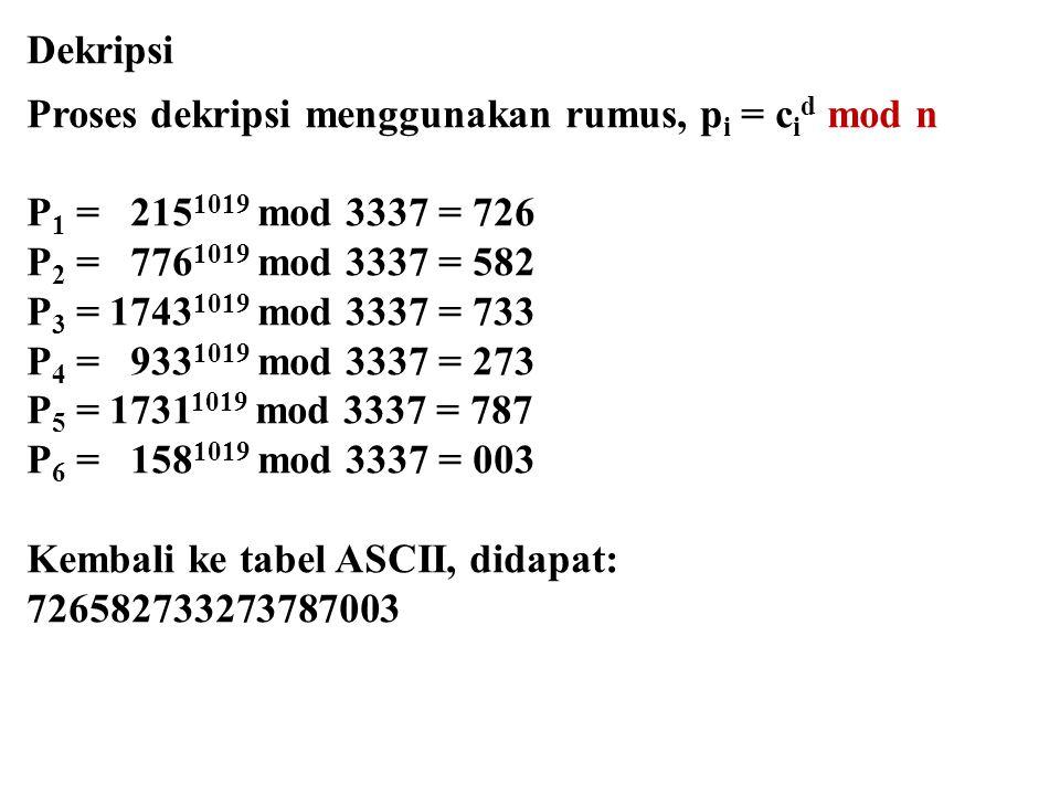 Dekripsi Proses dekripsi menggunakan rumus, p i = c i d mod n P 1 = 215 1019 mod 3337 = 726 P 2 = 776 1019 mod 3337 = 582 P 3 = 1743 1019 mod 3337 = 7