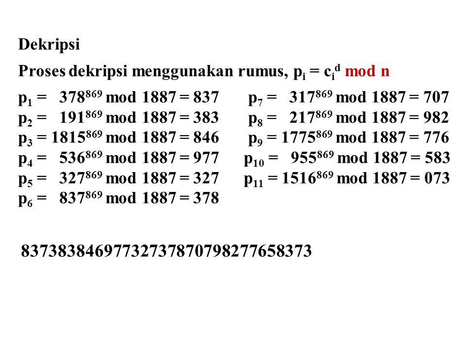 Dekripsi Proses dekripsi menggunakan rumus, p i = c i d mod n p 1 = 378 869 mod 1887 = 837 p 7 = 317 869 mod 1887 = 707 p 2 = 191 869 mod 1887 = 383 p