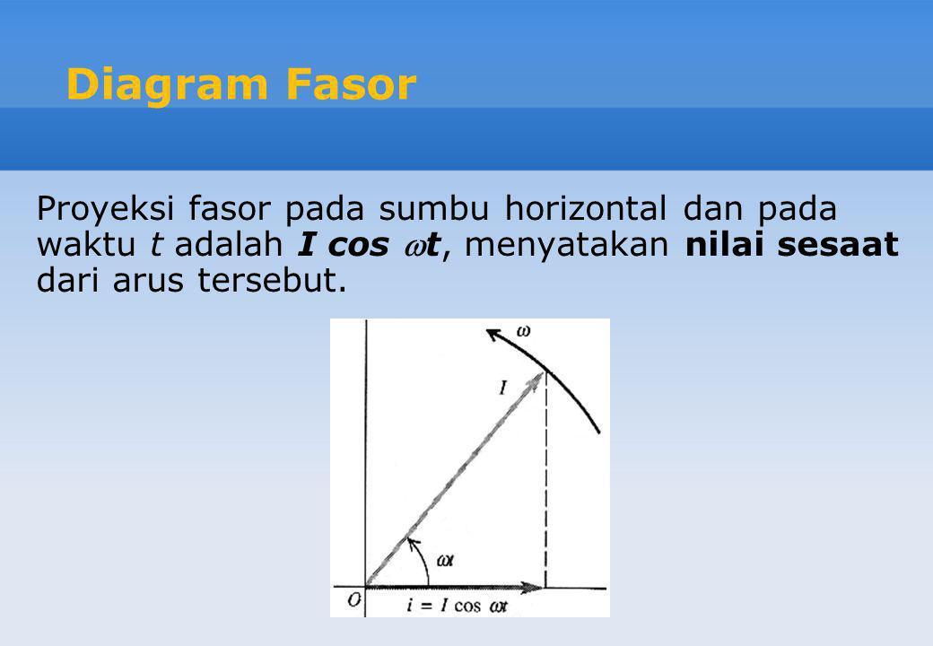 Rangkaian Seri L-R-C Selisih potensial sesaat v sama dengan jumlah dari proyeksi-proyeksi fasor V R, V L dan V C atau proyeksi dari jumlah vektor V.