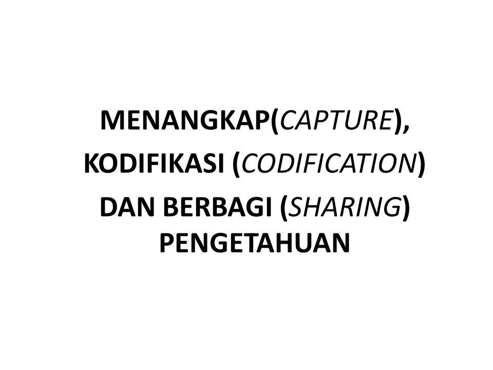 MENANGKAP(CAPTURE), KODIFIKASI (CODIFICATION) DAN BERBAGI (SHARING) PENGETAHUAN
