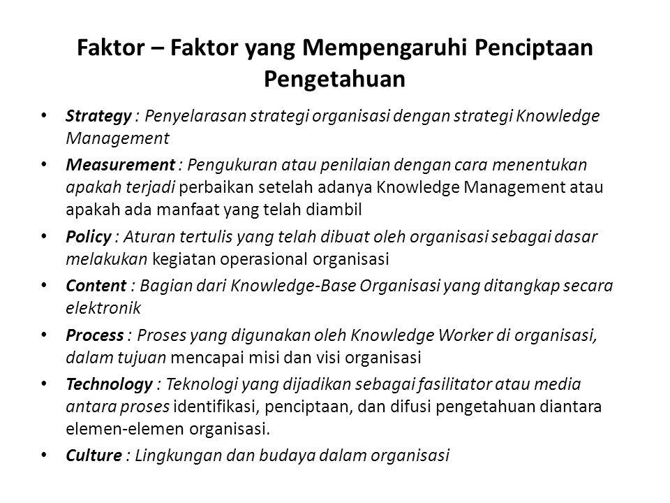 Faktor – Faktor yang Mempengaruhi Penciptaan Pengetahuan Strategy : Penyelarasan strategi organisasi dengan strategi Knowledge Management Measurement