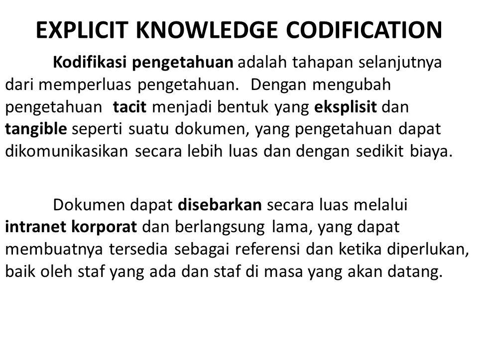 EXPLICIT KNOWLEDGE CODIFICATION Kodifikasi pengetahuan adalah tahapan selanjutnya dari memperluas pengetahuan. Dengan mengubah pengetahuan tacit menja