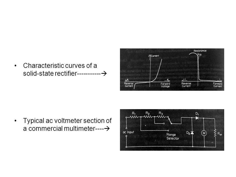 Characteristic curves of a solid-state rectifier-----------  Typical ac voltmeter section of a commercial multimeter---- 