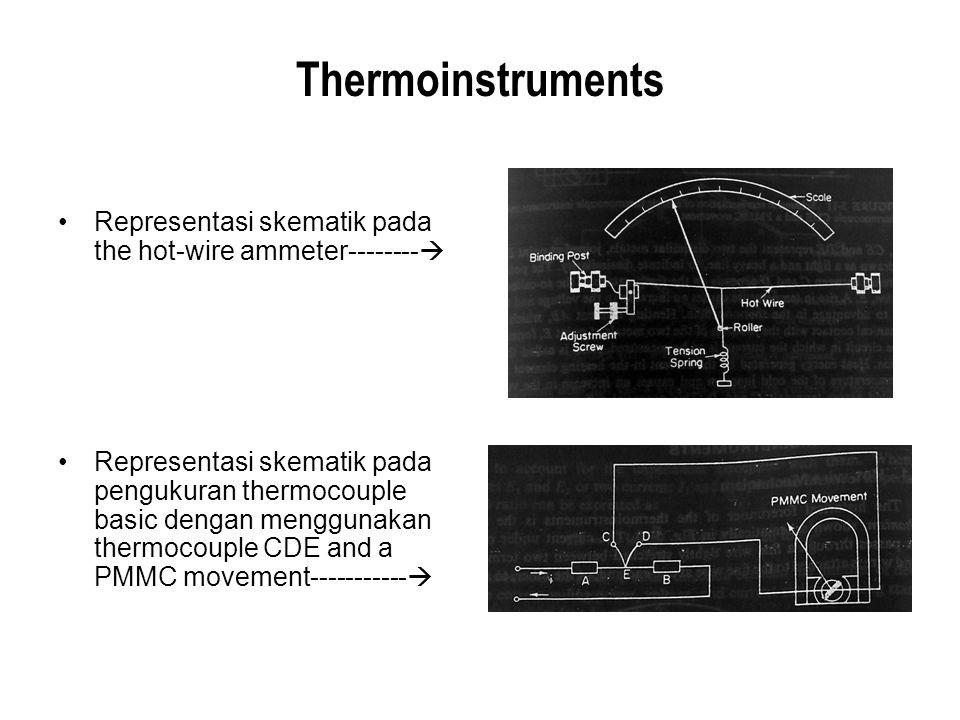 Thermoinstruments Representasi skematik pada the hot-wire ammeter--------  Representasi skematik pada pengukuran thermocouple basic dengan menggunaka