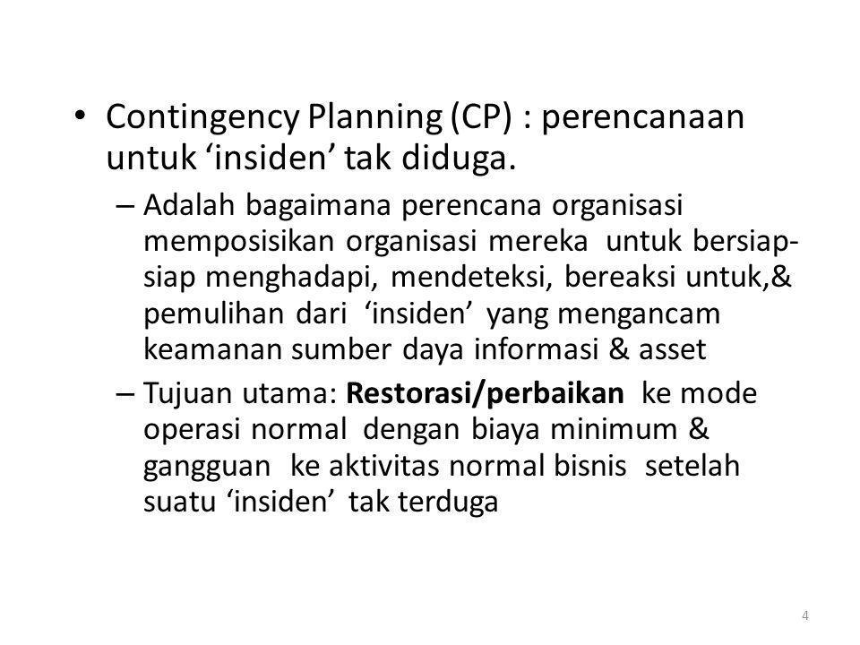 5 Komponen CP Incident response planning (IRP) – Memusatkan pada tanggap segera Disaster recovery planning (DRP) – Memusatkan operasi perbaikan dilokasi utama setelah bencana terjadi Business continuity planning (BCP) – Perencanaan kesinambungan usaha Fasilitasi operasi pendirian lokasi/situs pengganti