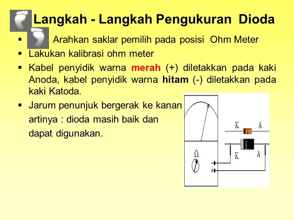  Untuk Kondensator Nonpolar : Letakkan ujung kabel penyidik (probes) warna merah (+) dan kabel penyidik (probes) warna hitam (-) secara sembarang (acak) ke kaki kapasitor non polar.