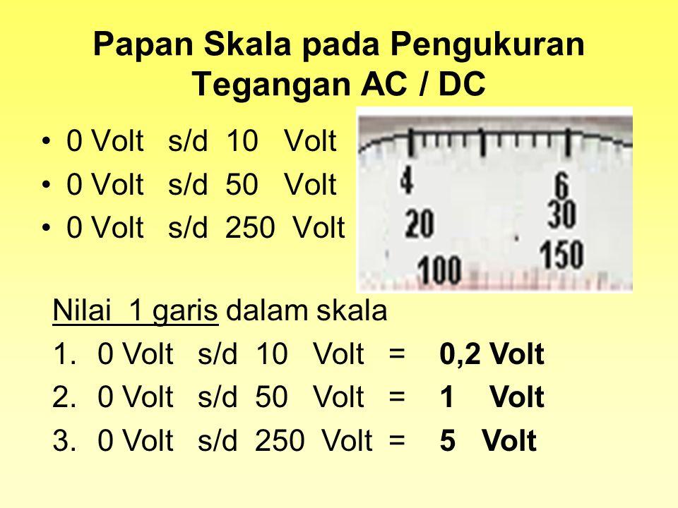 Papan Skala pada Pengukuran Tegangan AC / DC 0 Volt s/d 10 Volt 0 Volt s/d 50 Volt 0 Volt s/d 250 Volt Nilai 1 garis dalam skala 1.0 Volt s/d 10 Volt = 0,2 Volt 2.0 Volt s/d 50 Volt = 1 Volt 3.0 Volt s/d 250 Volt = 5 Volt