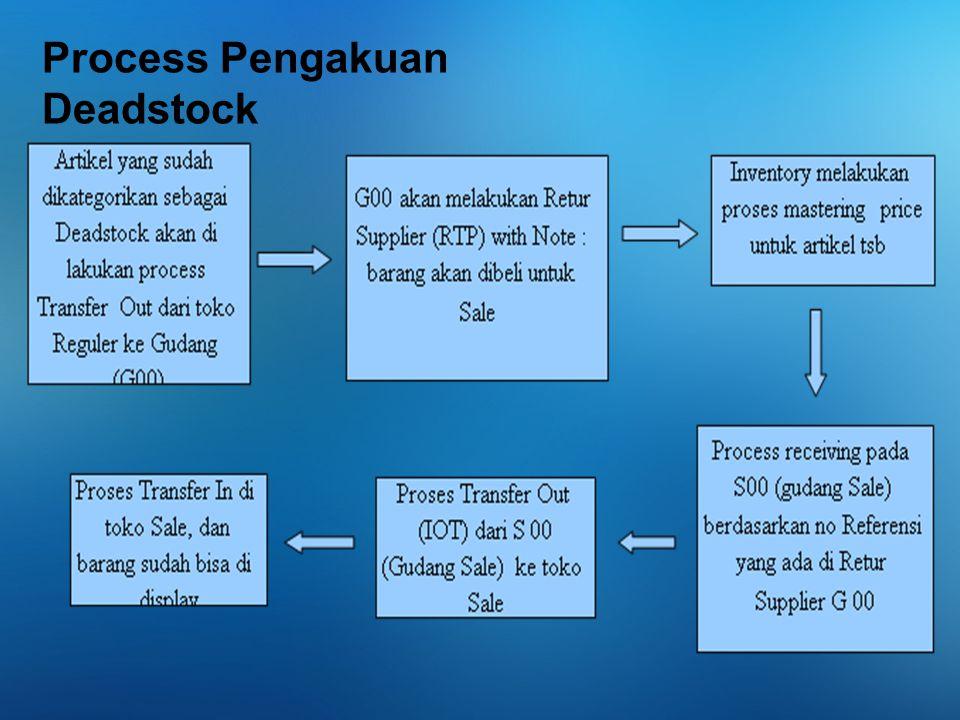 Process Pengakuan Deadstock
