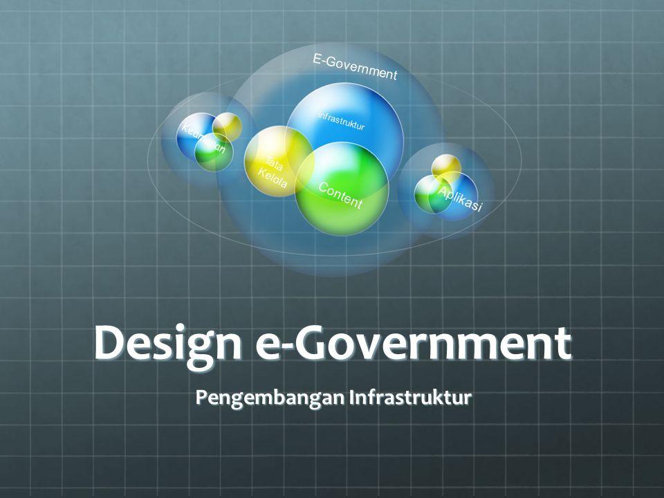 Design e-Government Pengembangan Infrastruktur Infrastruktur E-Government Tata Kelola Aplikasi Keamanan Content