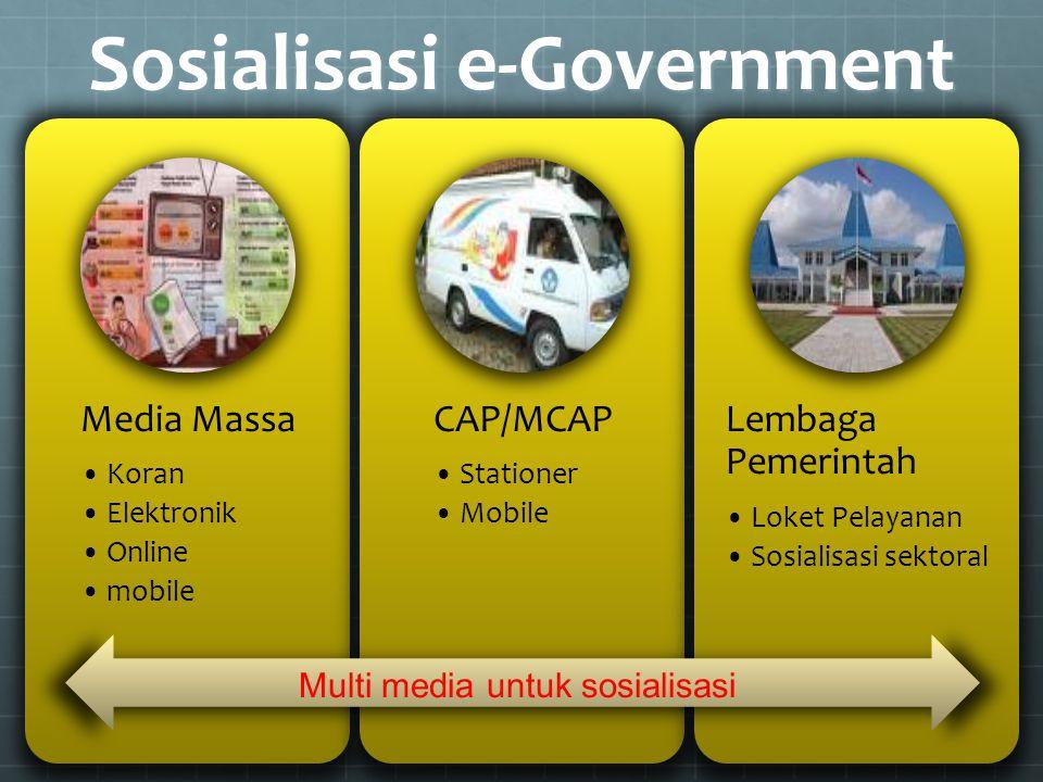 Sosialisasi e-Government Media Massa Koran Elektronik Online mobile CAP/MCAP Stationer Mobile Lembaga Pemerintah Loket Pelayanan Sosialisasi sektoral