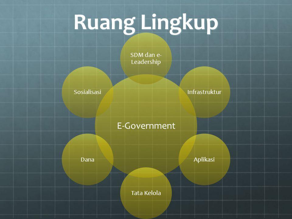 E-Government SDM dan e- Leadership InfrastrukturAplikasiTata KelolaDanaSosialisasi Ruang Lingkup