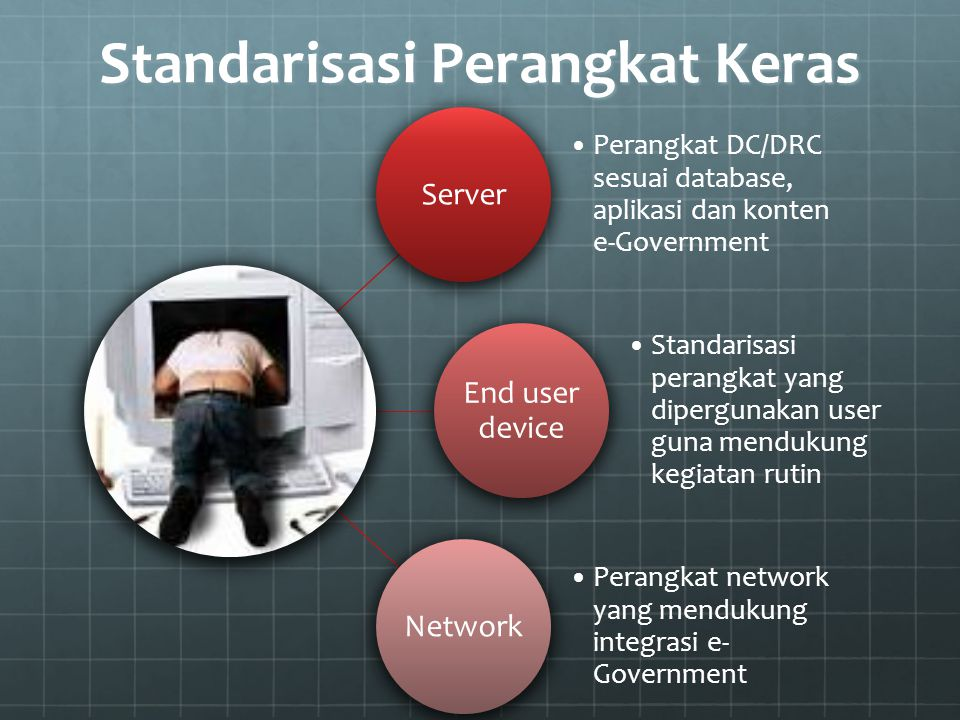 Standarisasi Perangkat Keras Server Perangkat DC/DRC sesuai database, aplikasi dan konten e-Government End user device Standarisasi perangkat yang dip