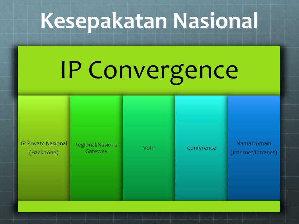 Kesepakatan Nasional IP Convergence IP Private Nasional (Backbone) Regional/Nasional Gateway VoIPConference Nama Domain (Internet/Intranet)