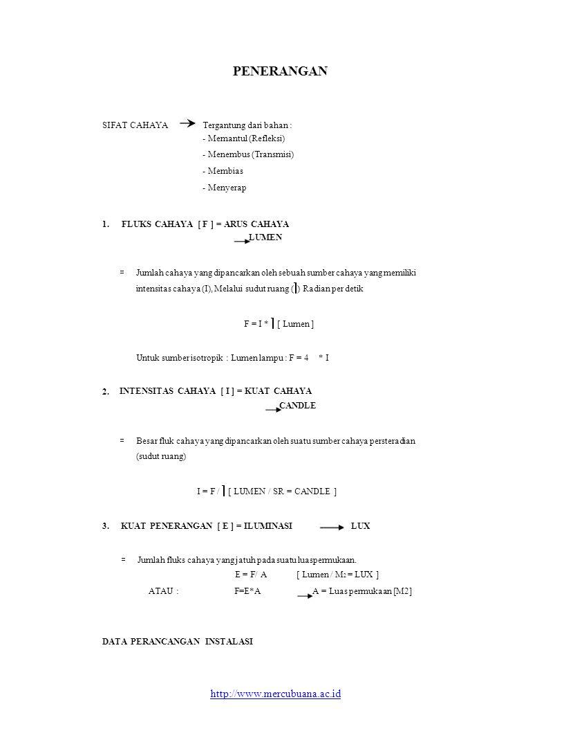 PENERANGAN SIFAT CAHAYATergantung dari bahan : - Memantul (Refleksi) - Menembus (Transmisi) - Membias - Menyerap 1.