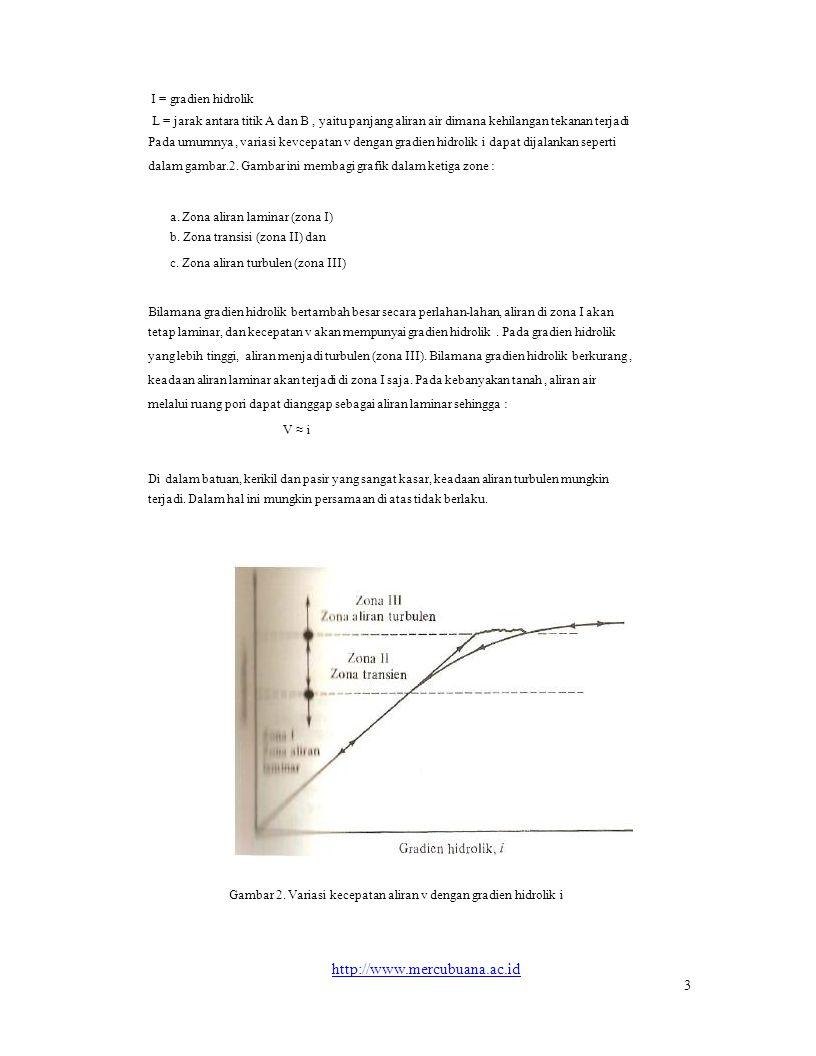 I = gradien hidrolik L = jarak antara titik A dan B, yaitu panjang aliran air dimana kehilangan tekanan terjadi Pada umumnya, variasi kevcepatan v den