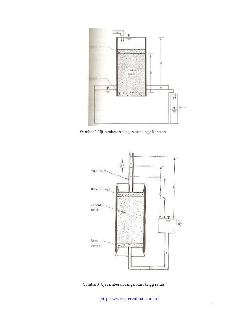 Gambar 2. Uji rembesan dengan cara tinggi konstan Gambar 3. Uji rembesan dengan cara tinggi jatuh http://www.mercubuana.ac.id 5