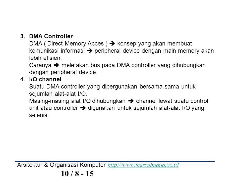 Arsitektur & Organisasi Komputer http://www.mercubuana.ac.id 10 / 8 - 15 http://www.mercubuana.ac.id 3.DMA Controller DMA ( Direct Memory Acces )  ko