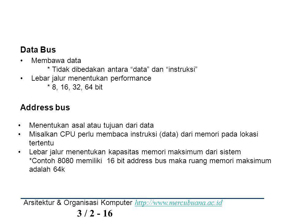 Arsitektur & Organisasi Komputer http://www.mercubuana.ac.id 3 / 2 - 16 http://www.mercubuana.ac.id Data Bus Membawa data * Tidak dibedakan antara data dan instruksi Lebar jalur menentukan performance * 8, 16, 32, 64 bit Address bus Menentukan asal atau tujuan dari data Misalkan CPU perlu membaca instruksi (data) dari memori pada lokasi tertentu Lebar jalur menentukan kapasitas memori maksimum dari sistem *Contoh 8080 memiliki 16 bit address bus maka ruang memori maksimum adalah 64k