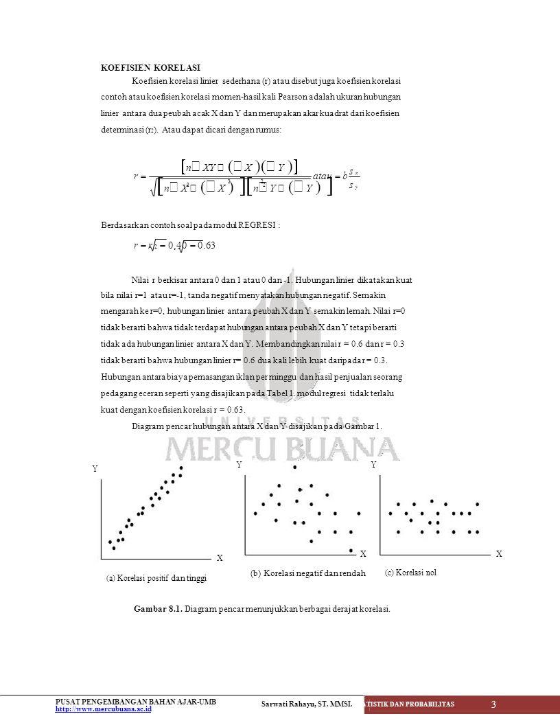 n  X   X   n  Y   Y   22 KOEFISIEN KORELASI Koefisien korelasi linier sederhana (r) atau disebut juga koefisien korelasi contoh