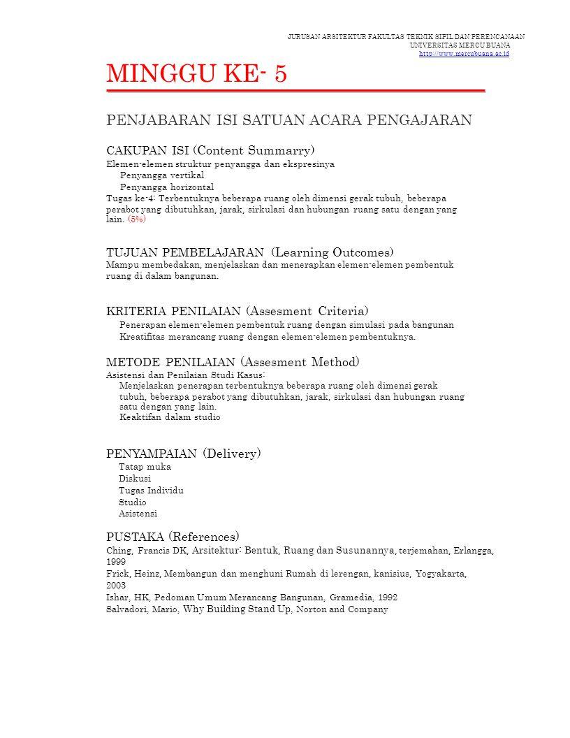 JURUSAN ARSITEKTUR FAKULTAS TEKNIK SIPIL DAN PERENCANAAN UNIVERSITAS MERCU BUANA http://www.mercubuana.ac.id MINGGU KE- 5 PENJABARAN ISI SATUAN ACARA