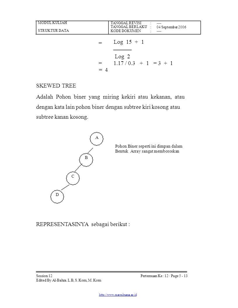 MODUL KULIAH STRUKTUR DATA :::::: ---- 04 September 2006 ---- Pertemuan Ke : 12 / Page 5 - 13 = TANGGAL REVISI TANGGAL BERLAKU KODE DOKUMEN Log 15 + 1 Log 2 =1.17 / 0.3 + 1 = 3 + 1 = 4 SKEWED TREE Adalah Pohon biner yang miring kekiri atau kekanan, atau dengan kata lain pohon biner dengan subtree kiri kosong atau subtree kanan kosong.