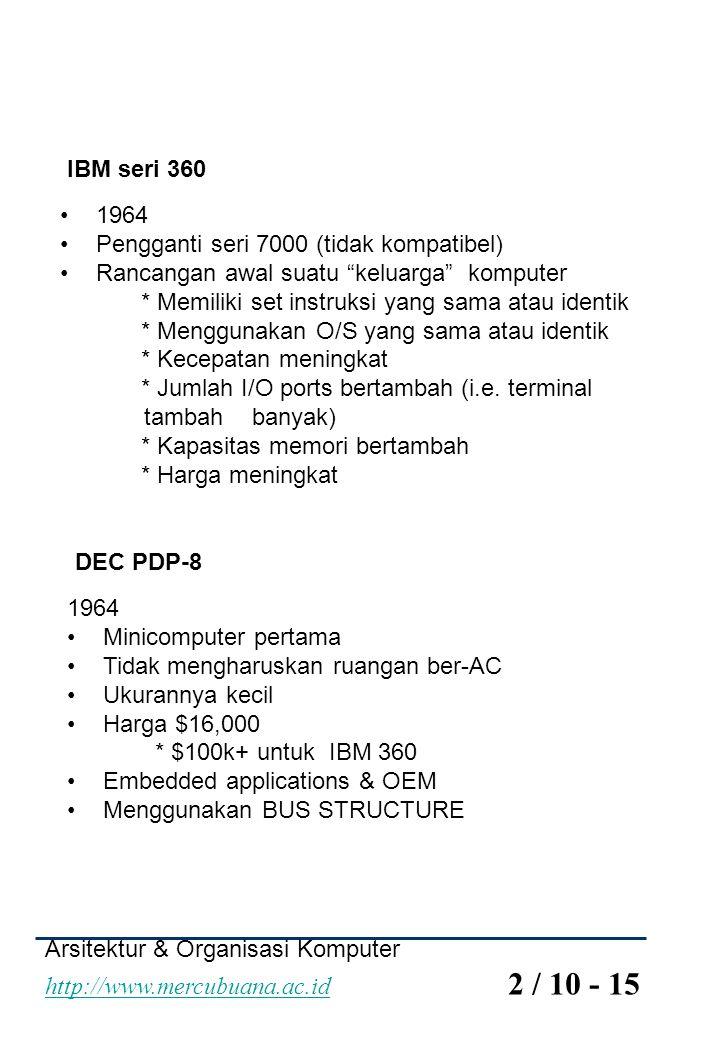 Arsitektur & Organisasi Komputer http://www.mercubuana.ac.id 2 / 10 - 15 http://www.mercubuana.ac.id IBM seri 360 1964 Pengganti seri 7000 (tidak komp