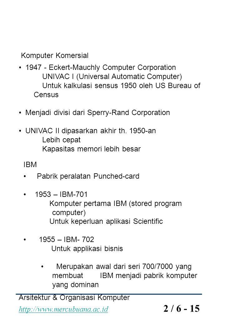 Arsitektur & Organisasi Komputer http://www.mercubuana.ac.id 2 / 6 - 15 http://www.mercubuana.ac.id Komputer Komersial 1947 - Eckert-Mauchly Computer
