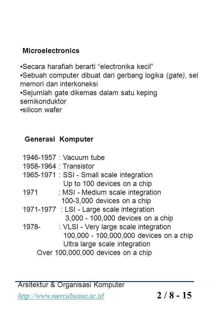 Arsitektur & Organisasi Komputer http://www.mercubuana.ac.id 2 / 9 - 15 http://www.mercubuana.ac.id Moore's Law Gordon Moore - cofounder of Intel Meningkatkan kerapatan komponen dalam chip Jumlah transistors/chip meningkat 2 x lipat per tahun Sejak 1970 pengembangan agak lambat * Jumlah transistors 2 x lipat setiap 18 bulan Harga suatu chip tetap / hampir tidak berubah Kerapatan tinggi berarti jalur pendek, menghasilkan kinerja yang meningkat Ukuran semakin kecil, flexibilitas meningkat Daya listrik lebih hemat, panas menurun Sambungan sedikit berarti semakin handal / reliable Jumlah Transistor dalam CPU