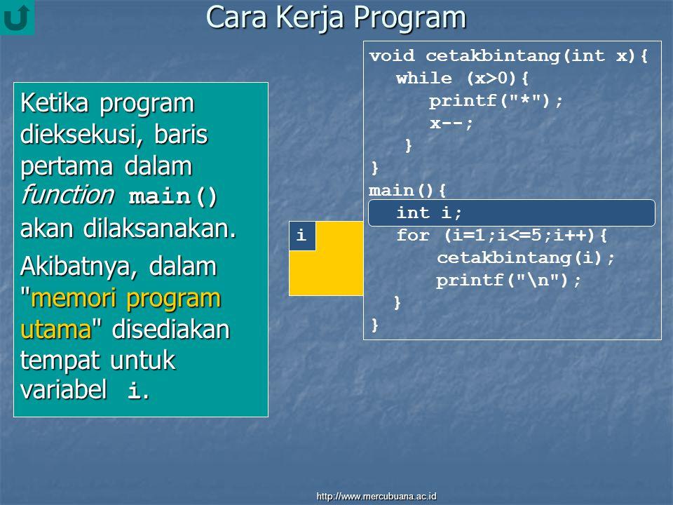 Cara Kerja Program Ketika program dieksekusi, baris pertama dalam function main() akan dilaksanakan.