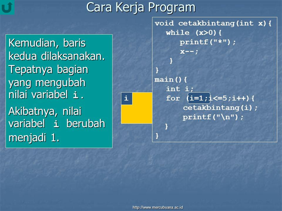 Cara Kerja Program Kemudian, baris kedua dilaksanakan.
