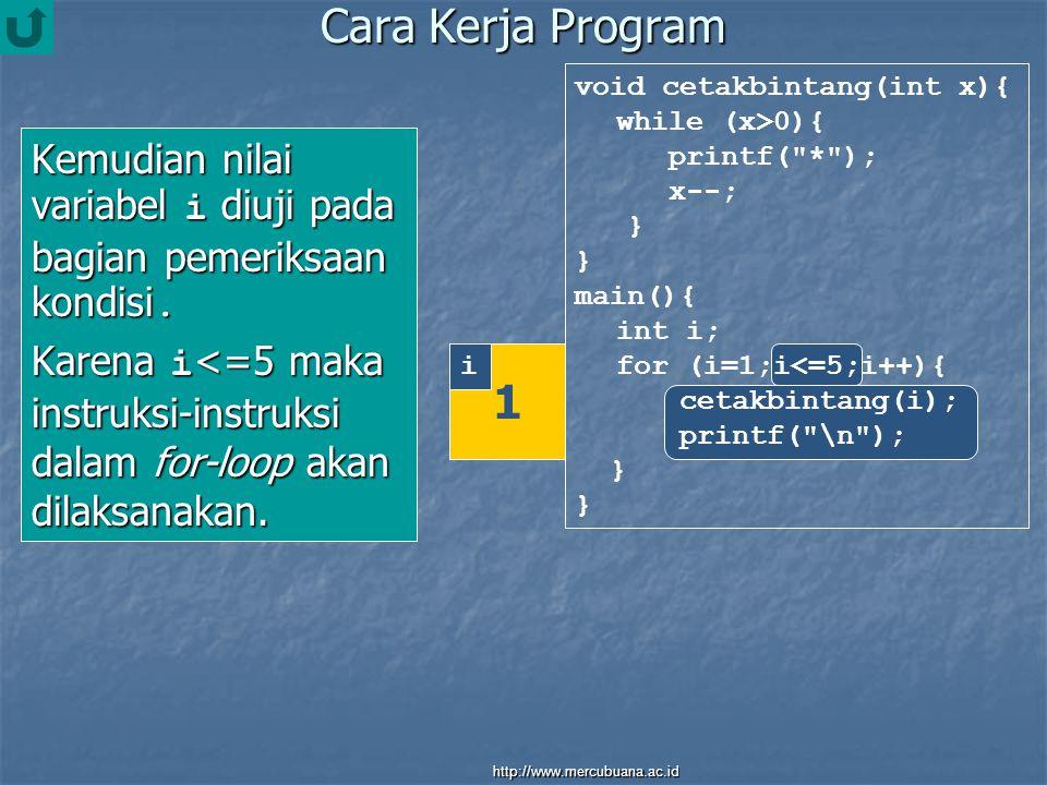 Cara Kerja Program Kemudian nilai variabel i diuji pada bagian pemeriksaan kondisi.
