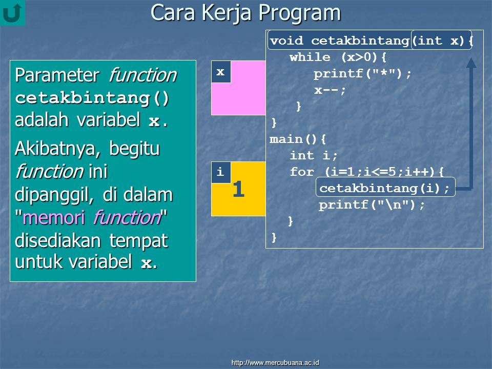 Cara Kerja Program Parameter function cetakbintang() adalah variabel x.