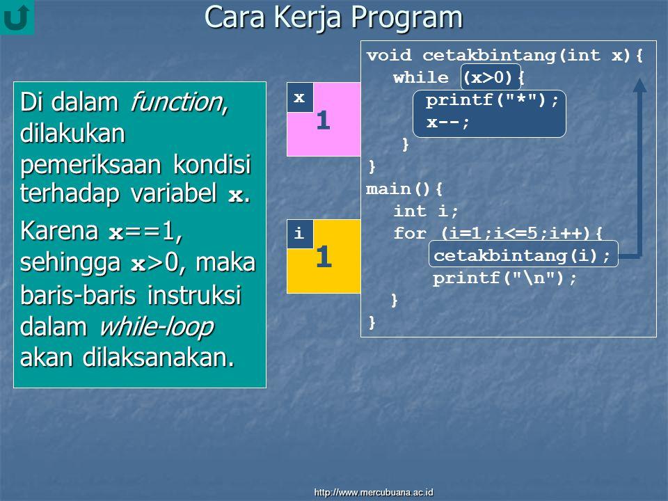 Cara Kerja Program Di dalam function, dilakukan pemeriksaan kondisi terhadap variabel x.