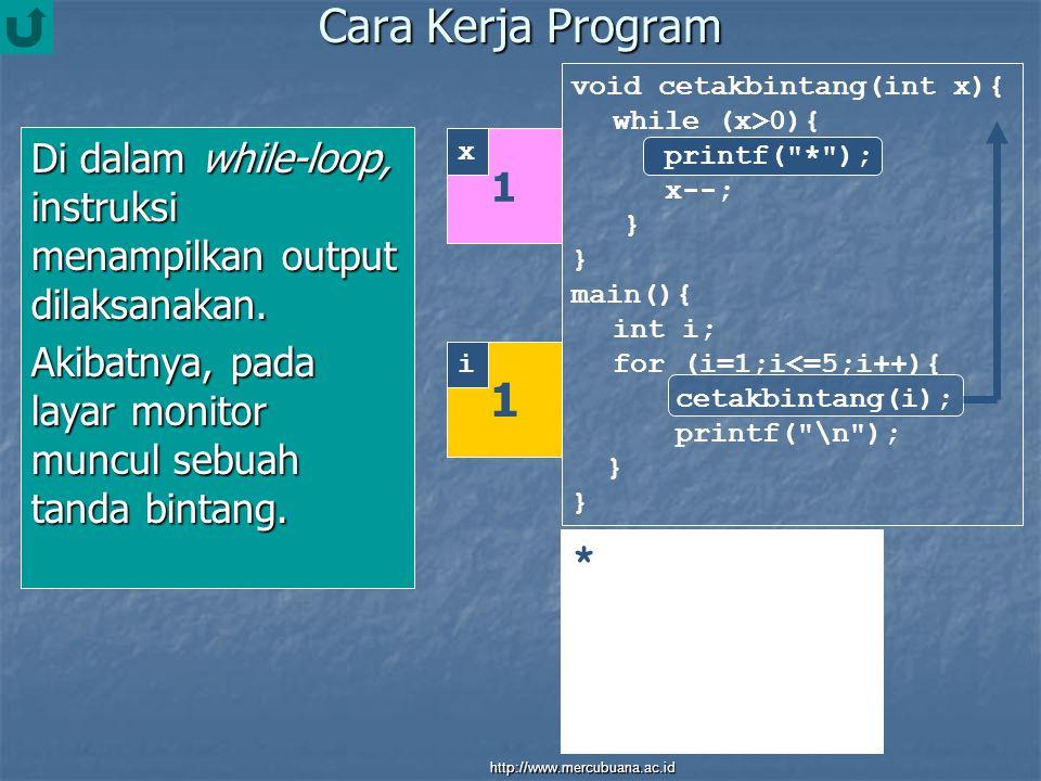 Cara Kerja Program Di dalam while-loop, instruksi menampilkan output dilaksanakan.