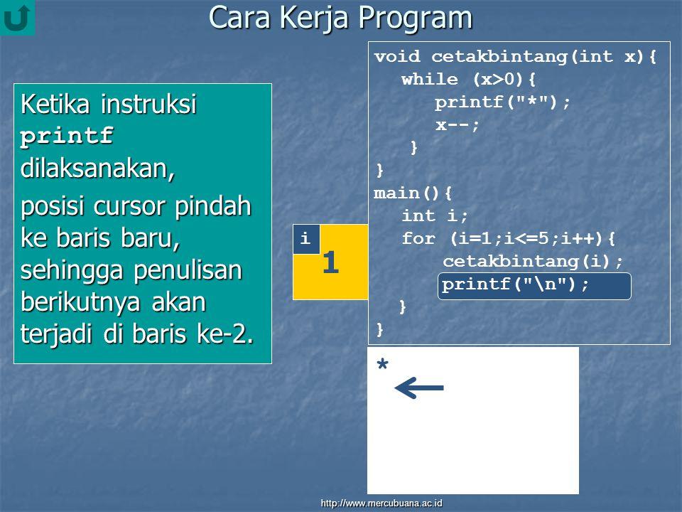 Cara Kerja Program Kemudian pelaksanaan program kembali ke awal for-loop.
