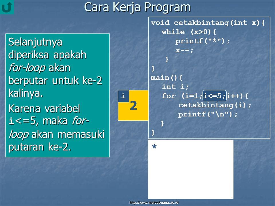 Cara Kerja Program Selanjutnya diperiksa apakah for-loop akan berputar untuk ke-2 kalinya.