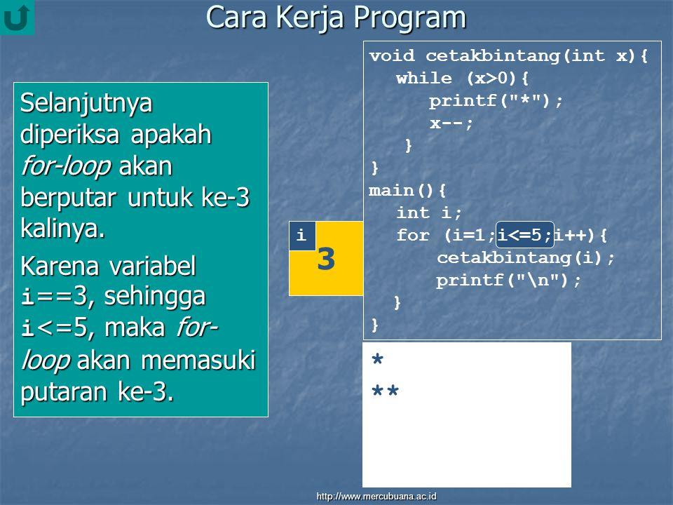 Cara Kerja Program Selanjutnya diperiksa apakah for-loop akan berputar untuk ke-3 kalinya.