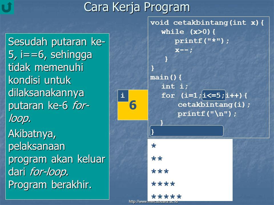 Cara Kerja Program Sesudah putaran ke- 5, i==6, sehingga tidak memenuhi kondisi untuk dilaksanakannya putaran ke-6 for- loop.